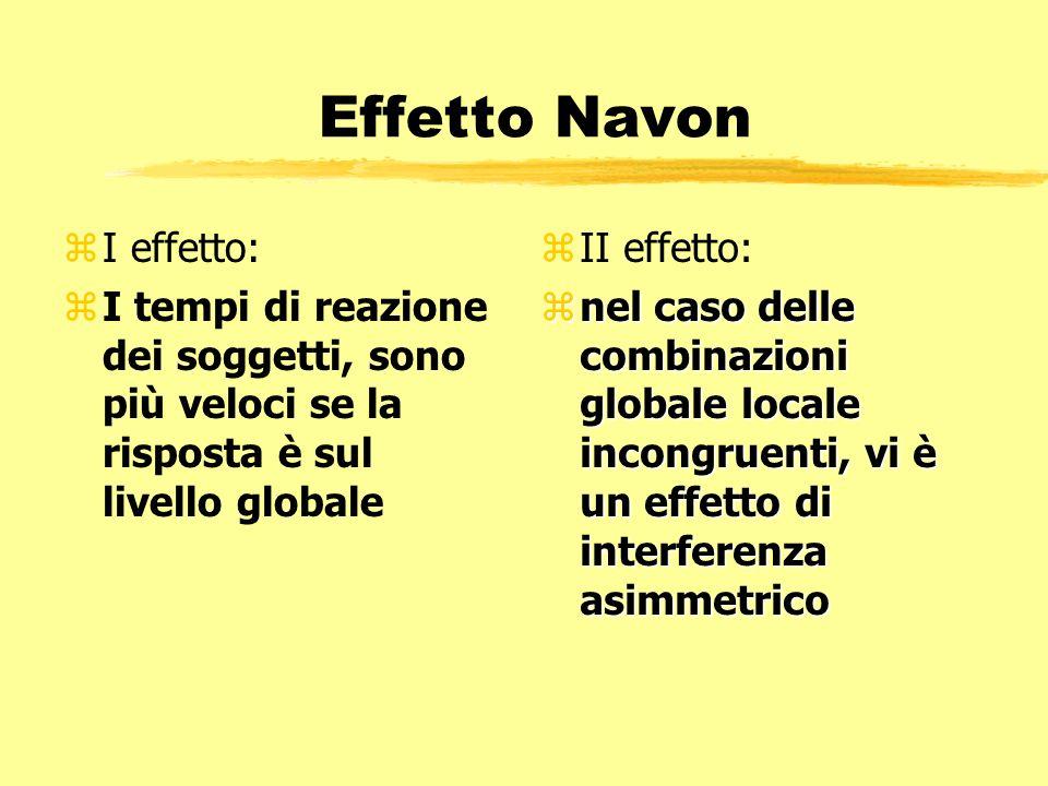 Effetto Navon I effetto:
