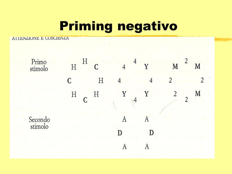 Priming negativo