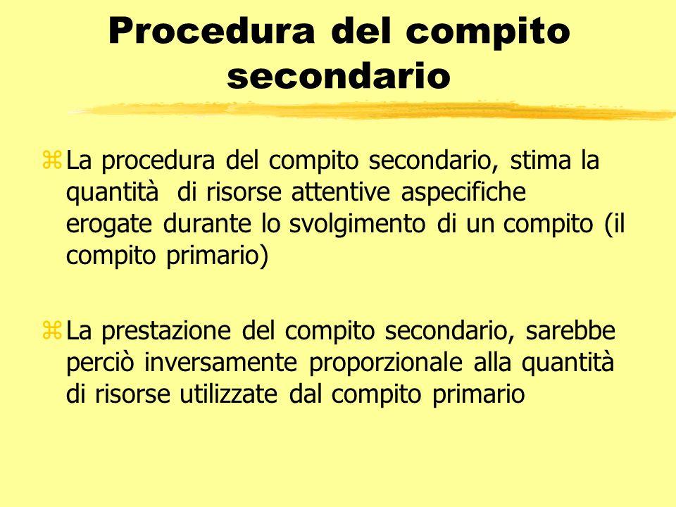 Procedura del compito secondario