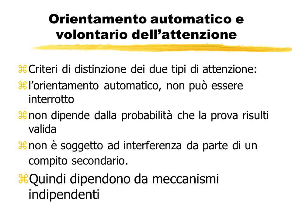 Orientamento automatico e volontario dell'attenzione
