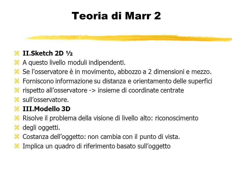 Teoria di Marr 2 II.Sketch 2D ½ A questo livello moduli indipendenti.