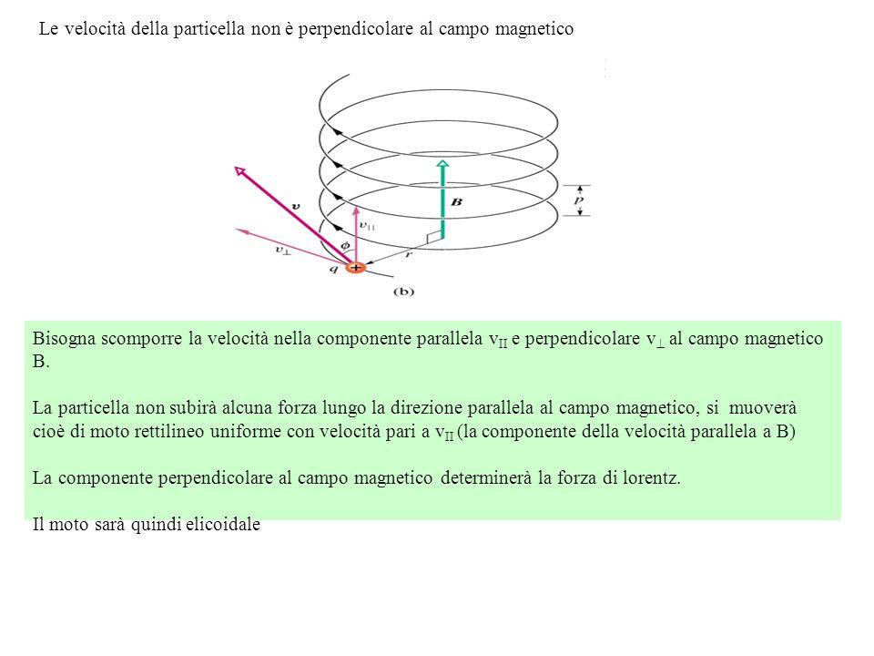 Le velocità della particella non è perpendicolare al campo magnetico