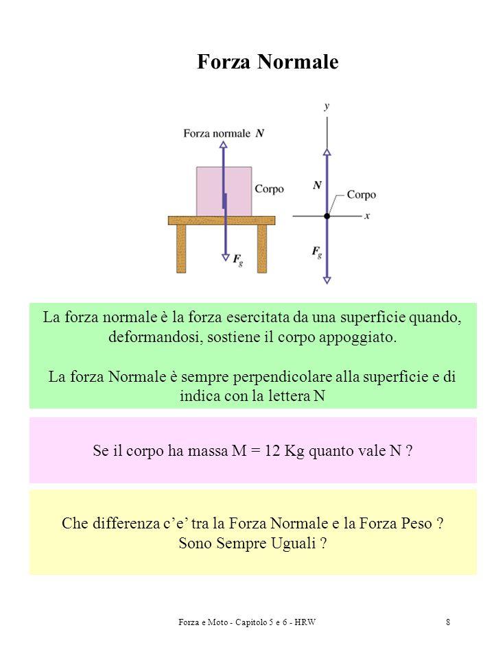 Forza Normale La forza normale è la forza esercitata da una superficie quando, deformandosi, sostiene il corpo appoggiato.