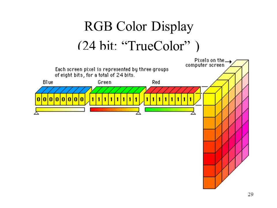 RGB Color Display (24 bit: TrueColor )