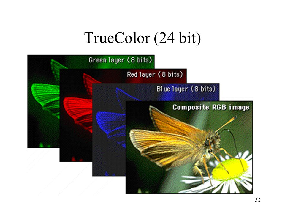 TrueColor (24 bit)