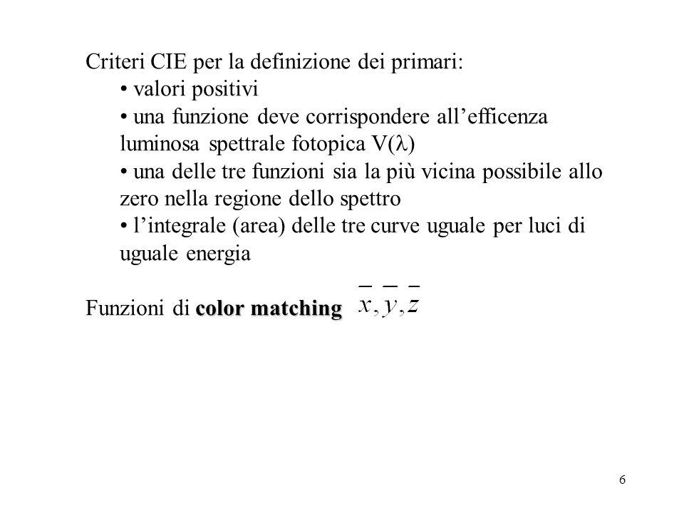 Criteri CIE per la definizione dei primari: