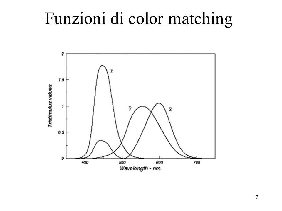 Funzioni di color matching