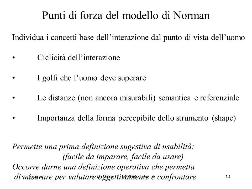 Punti di forza del modello di Norman