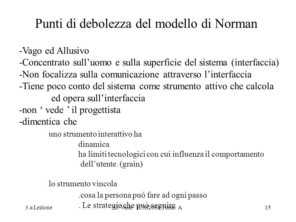 Punti di debolezza del modello di Norman