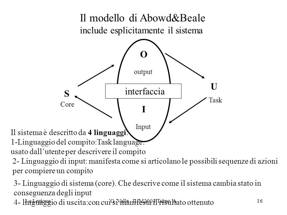Il modello di Abowd&Beale