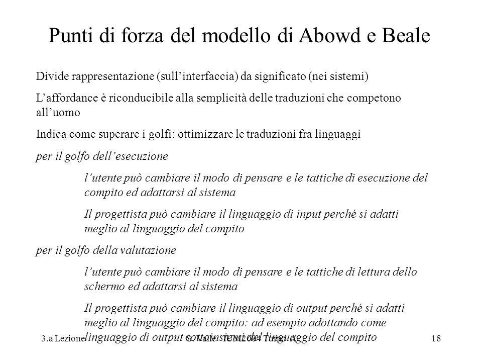 Punti di forza del modello di Abowd e Beale