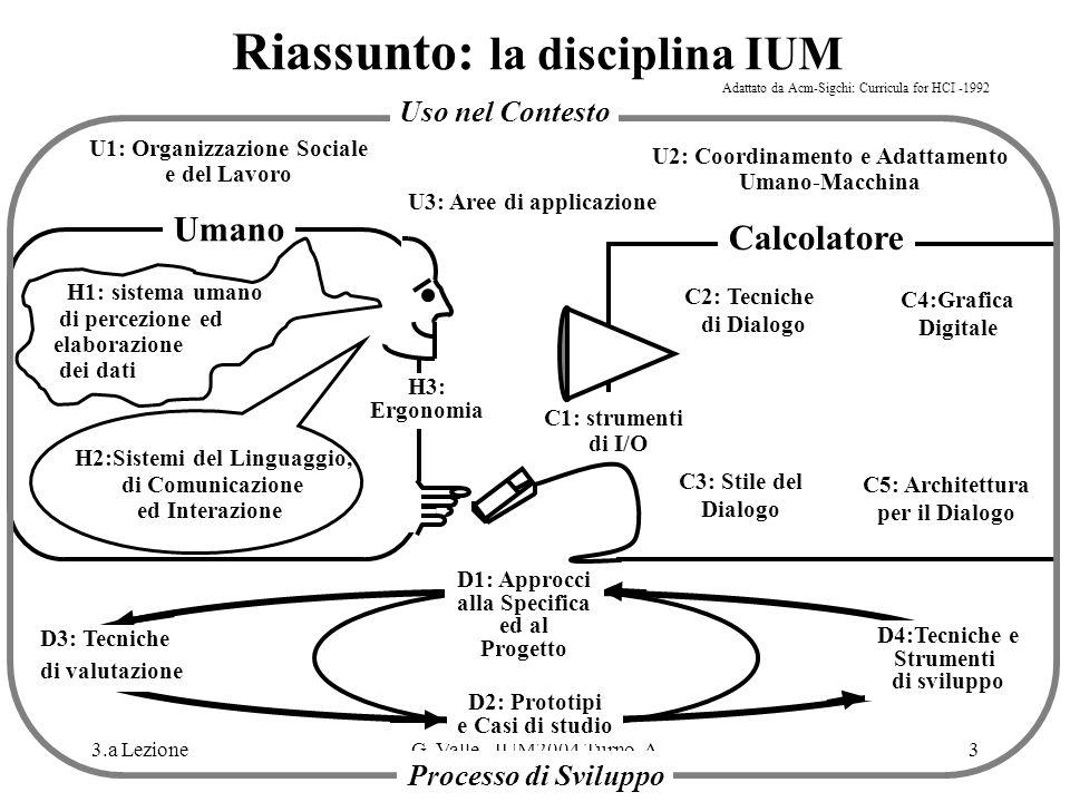 Riassunto: la disciplina IUM