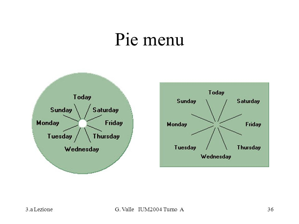 Pie menu 3.a Lezione G. Valle IUM2004 Turno A