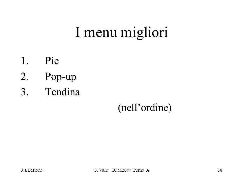 I menu migliori 1. Pie 2. Pop-up 3. Tendina (nell'ordine) 3.a Lezione