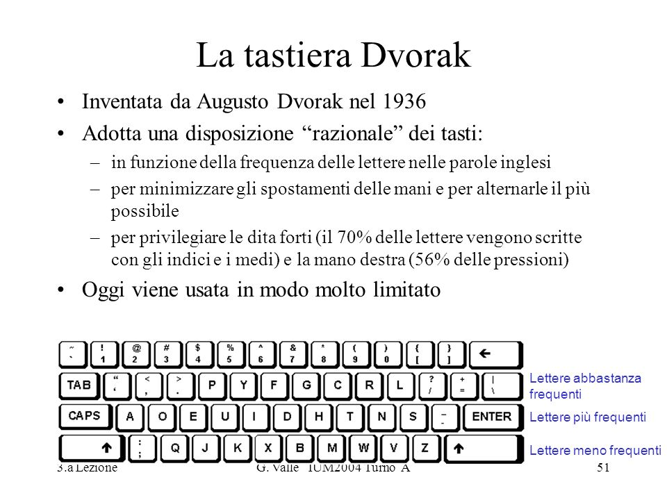 La tastiera Dvorak Inventata da Augusto Dvorak nel 1936