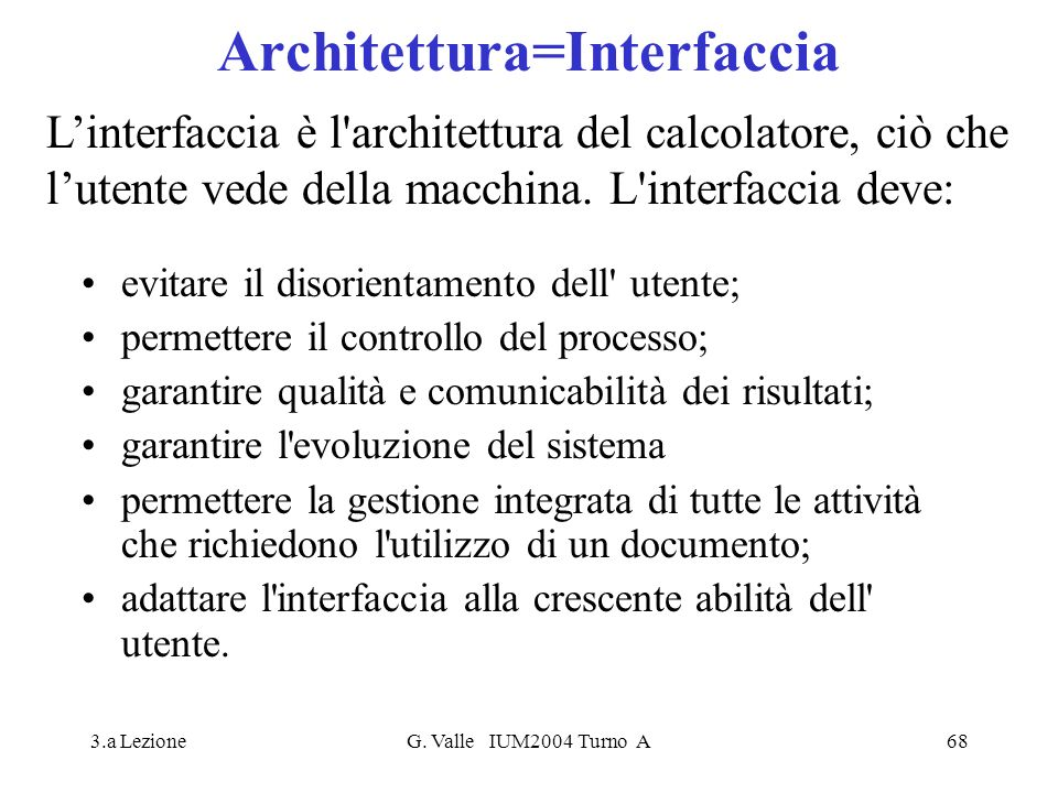 Architettura=Interfaccia