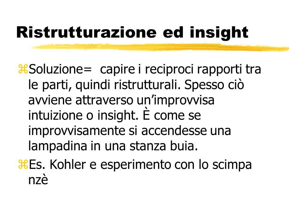 Ristrutturazione ed insight