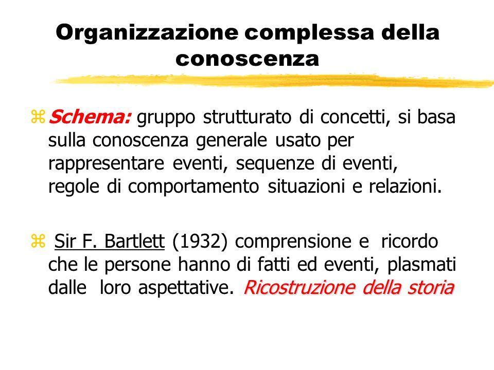 Organizzazione complessa della conoscenza