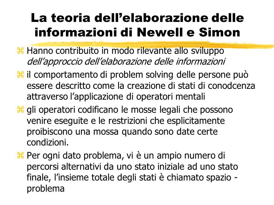 La teoria dell'elaborazione delle informazioni di Newell e Simon