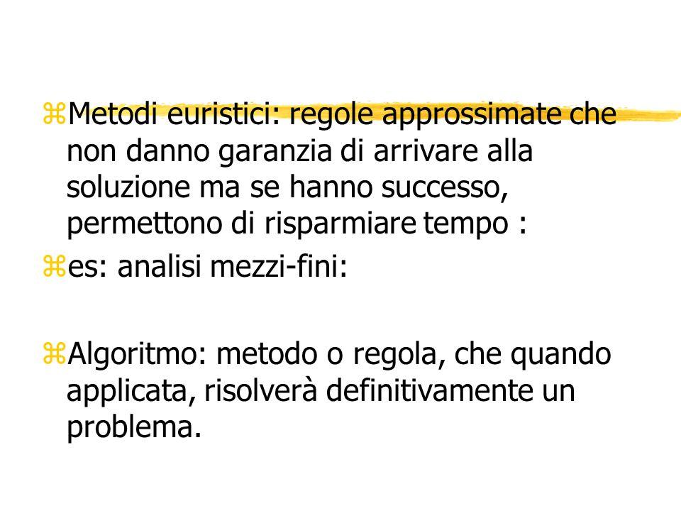Metodi euristici: regole approssimate che non danno garanzia di arrivare alla soluzione ma se hanno successo, permettono di risparmiare tempo :