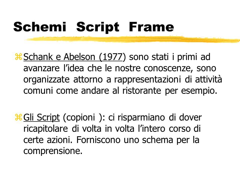 Schemi Script Frame