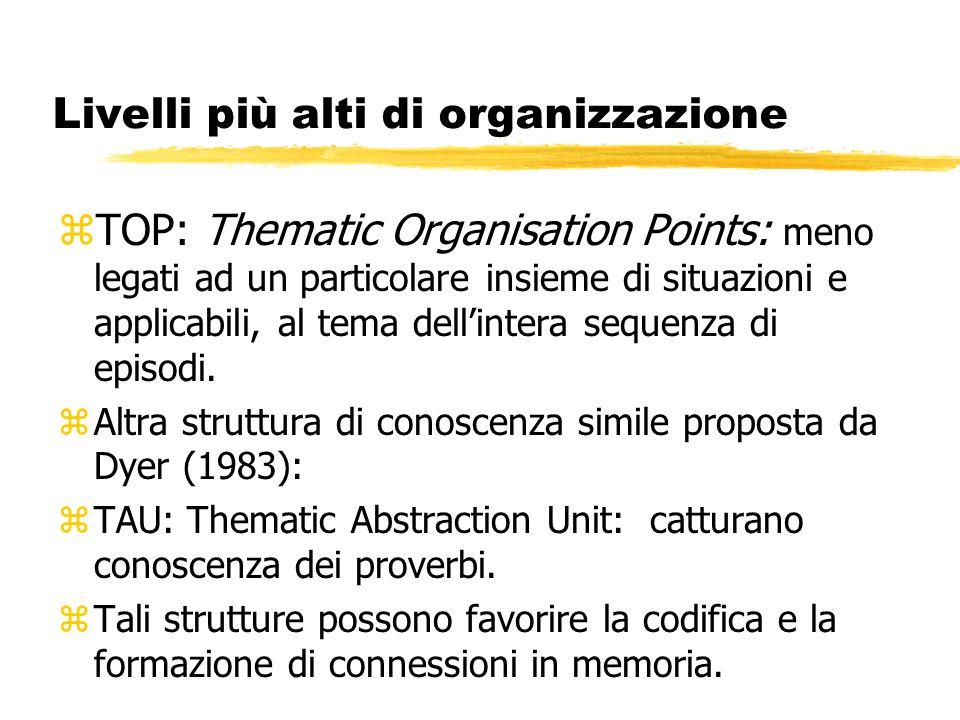 Livelli più alti di organizzazione