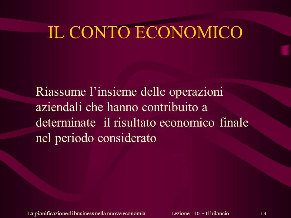 IL CONTO ECONOMICO