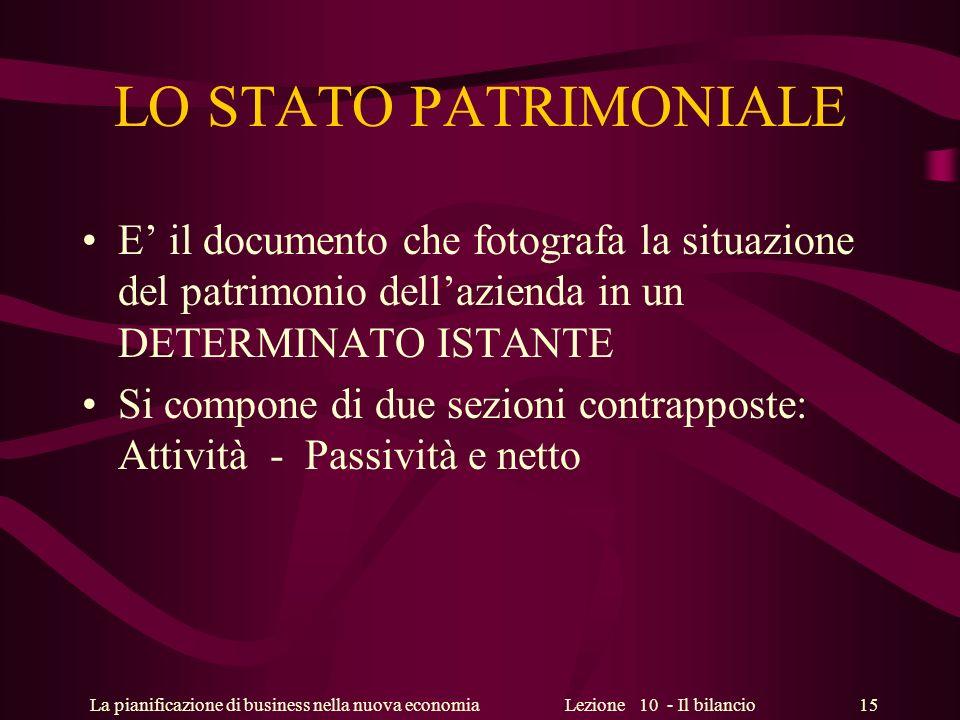 LO STATO PATRIMONIALE E' il documento che fotografa la situazione del patrimonio dell'azienda in un DETERMINATO ISTANTE.