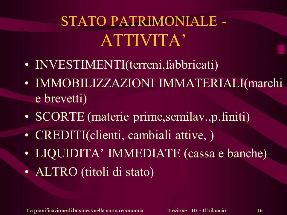 STATO PATRIMONIALE - ATTIVITA'