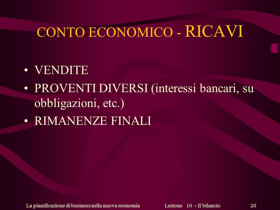 CONTO ECONOMICO - RICAVI