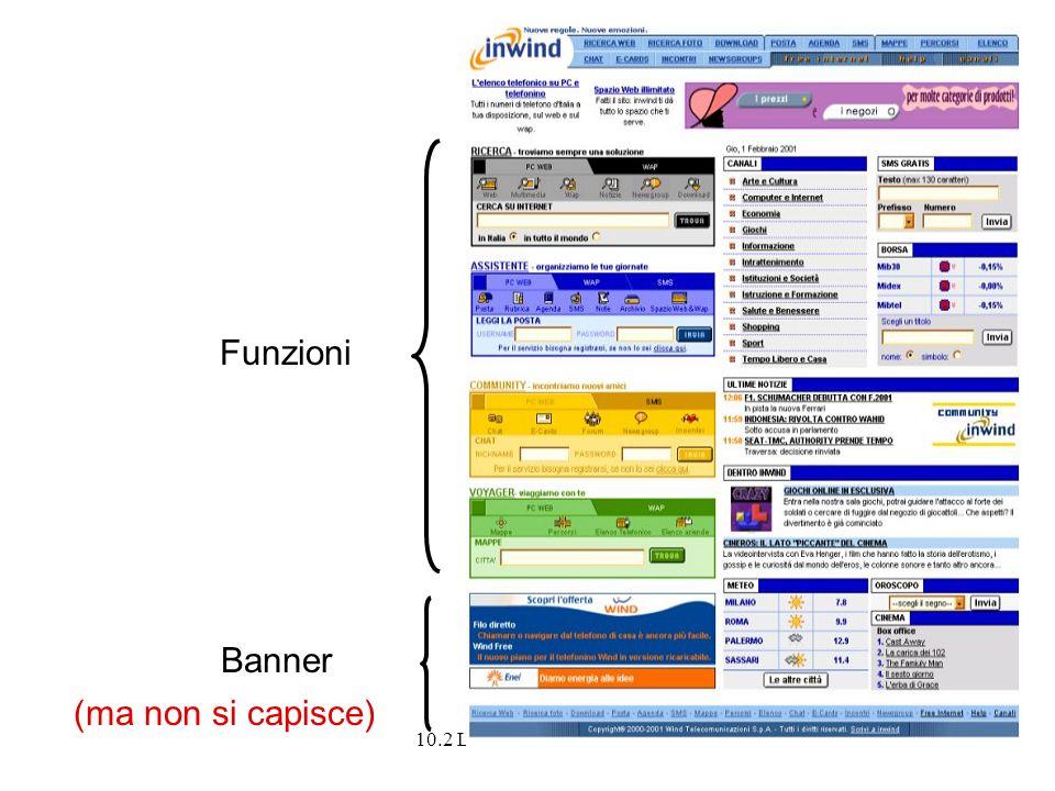 Funzioni Banner (ma non si capisce) 10.2 Lezioni 5 Aprile 2004