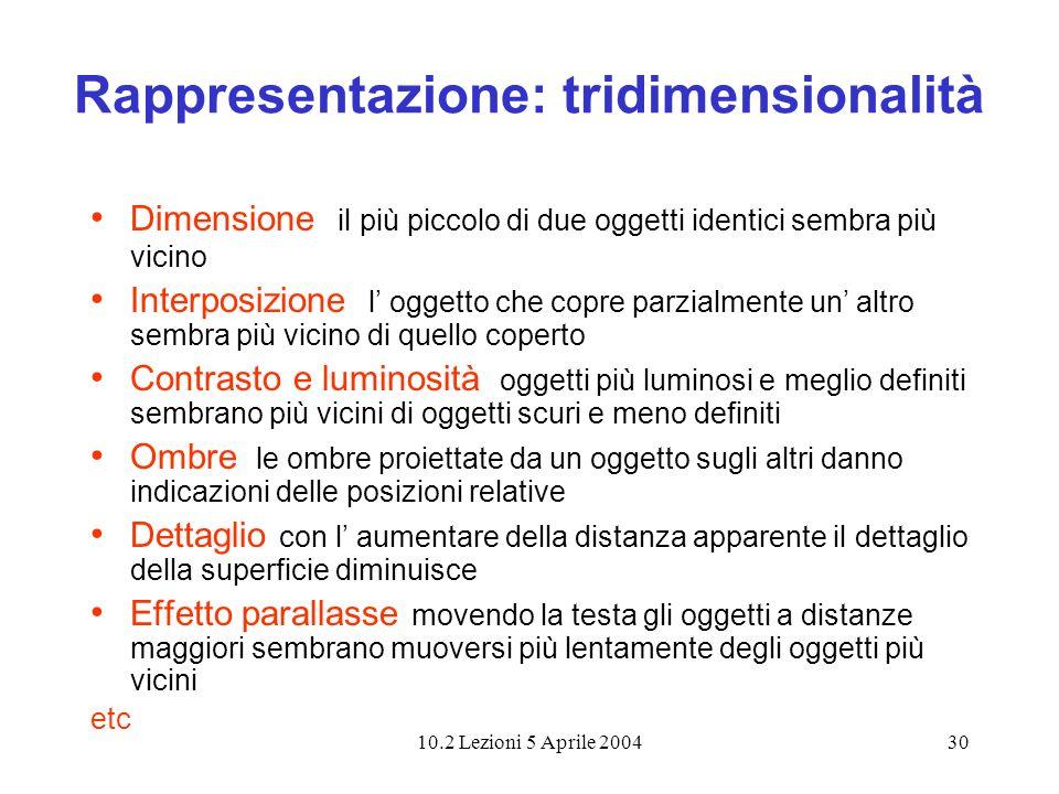 Rappresentazione: tridimensionalità