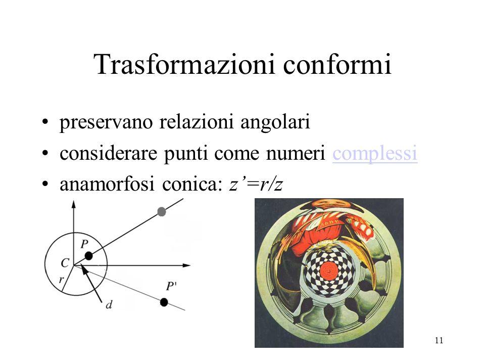 Trasformazioni conformi