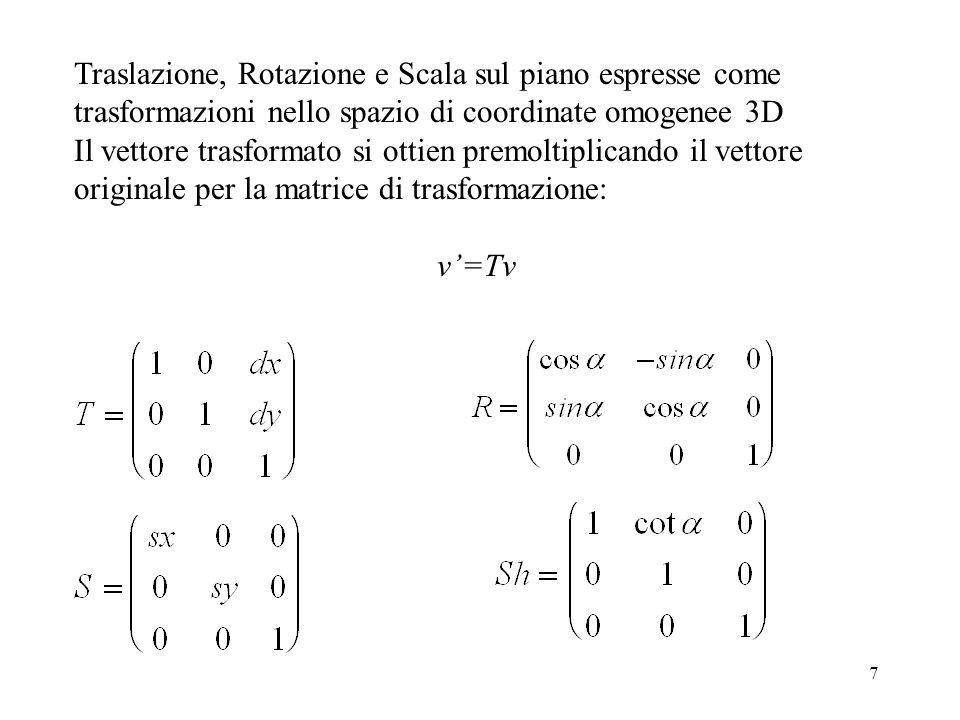 Traslazione, Rotazione e Scala sul piano espresse come trasformazioni nello spazio di coordinate omogenee 3D