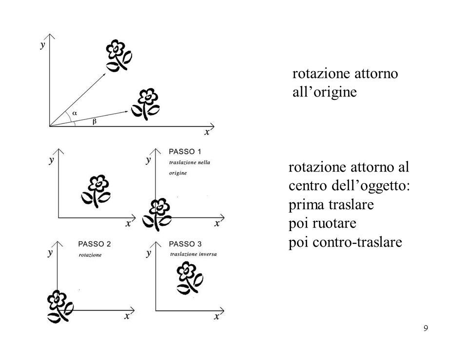 rotazione attorno all'origine. rotazione attorno al. centro dell'oggetto: prima traslare. poi ruotare.