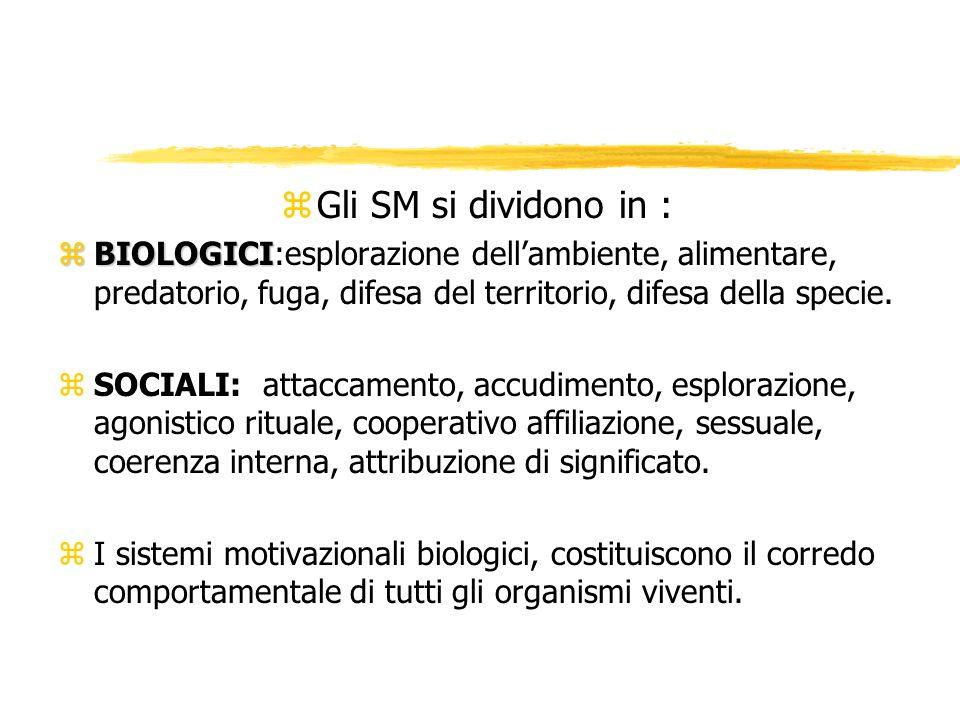 Gli SM si dividono in : BIOLOGICI:esplorazione dell'ambiente, alimentare, predatorio, fuga, difesa del territorio, difesa della specie.