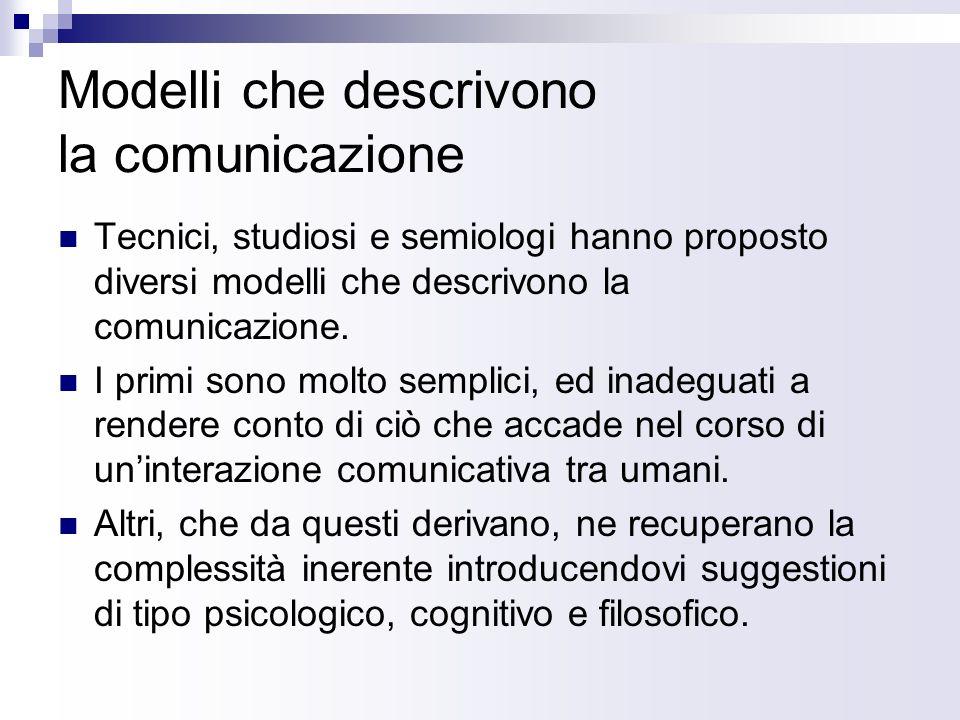 Modelli che descrivono la comunicazione