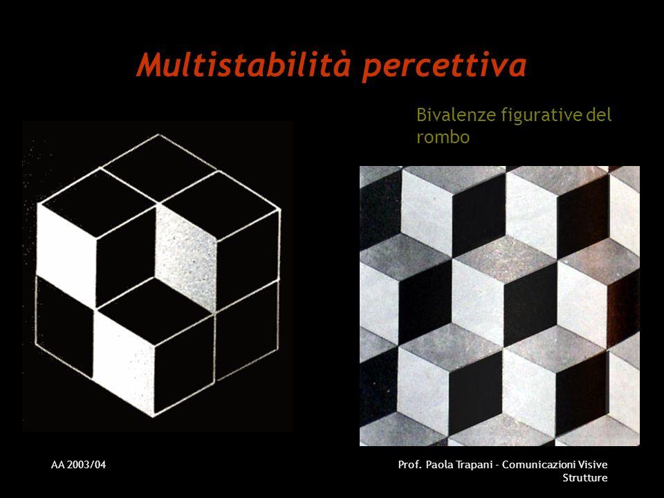 Multistabilità percettiva