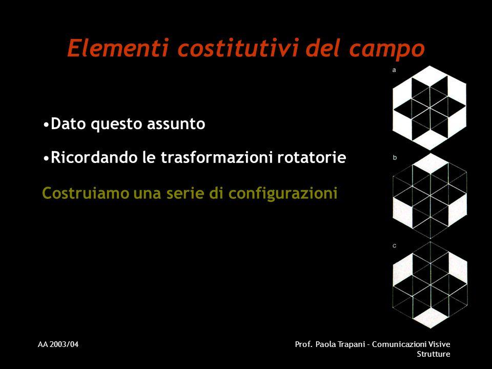 Elementi costitutivi del campo