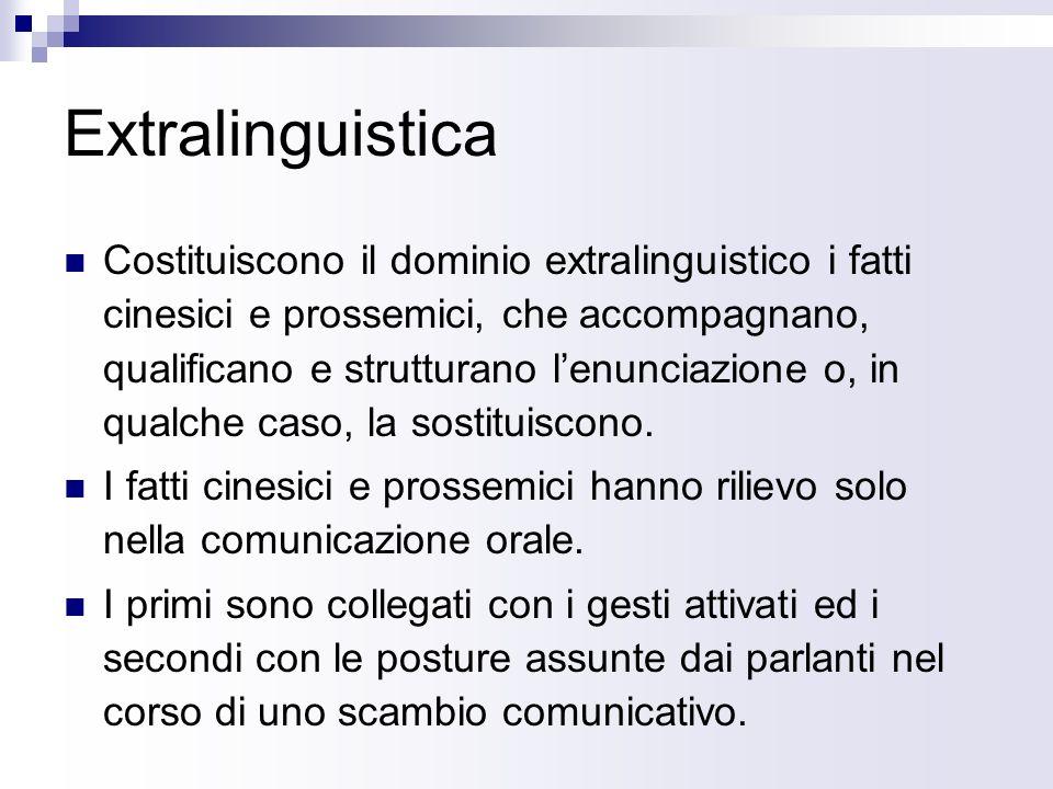 Extralinguistica