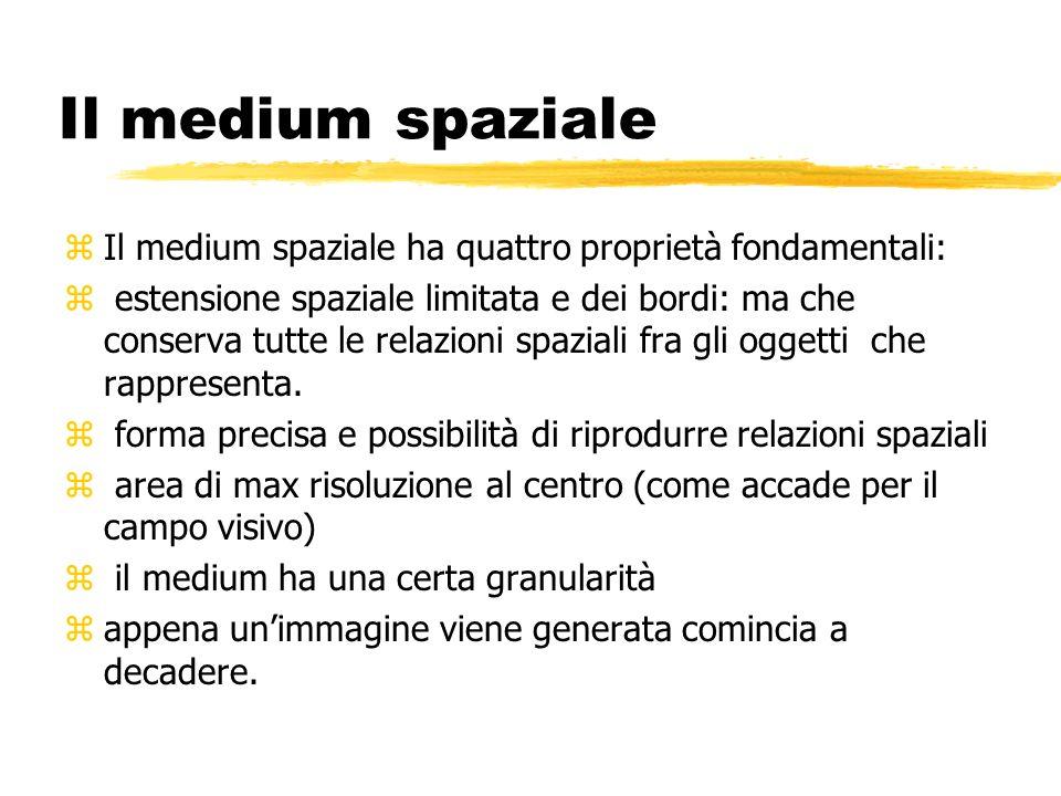 Il medium spaziale Il medium spaziale ha quattro proprietà fondamentali: