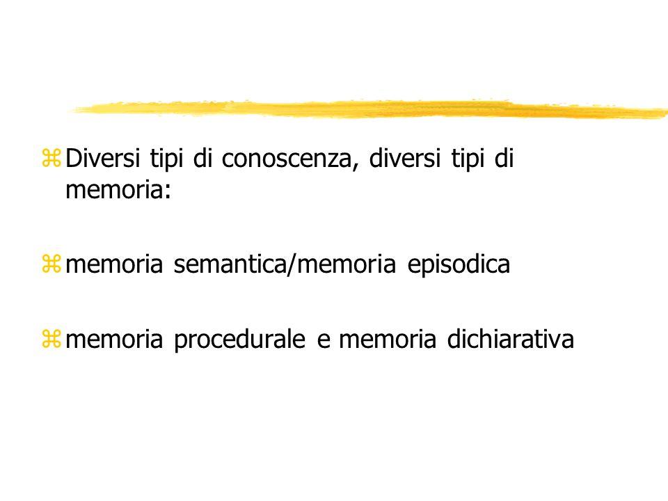 Diversi tipi di conoscenza, diversi tipi di memoria: