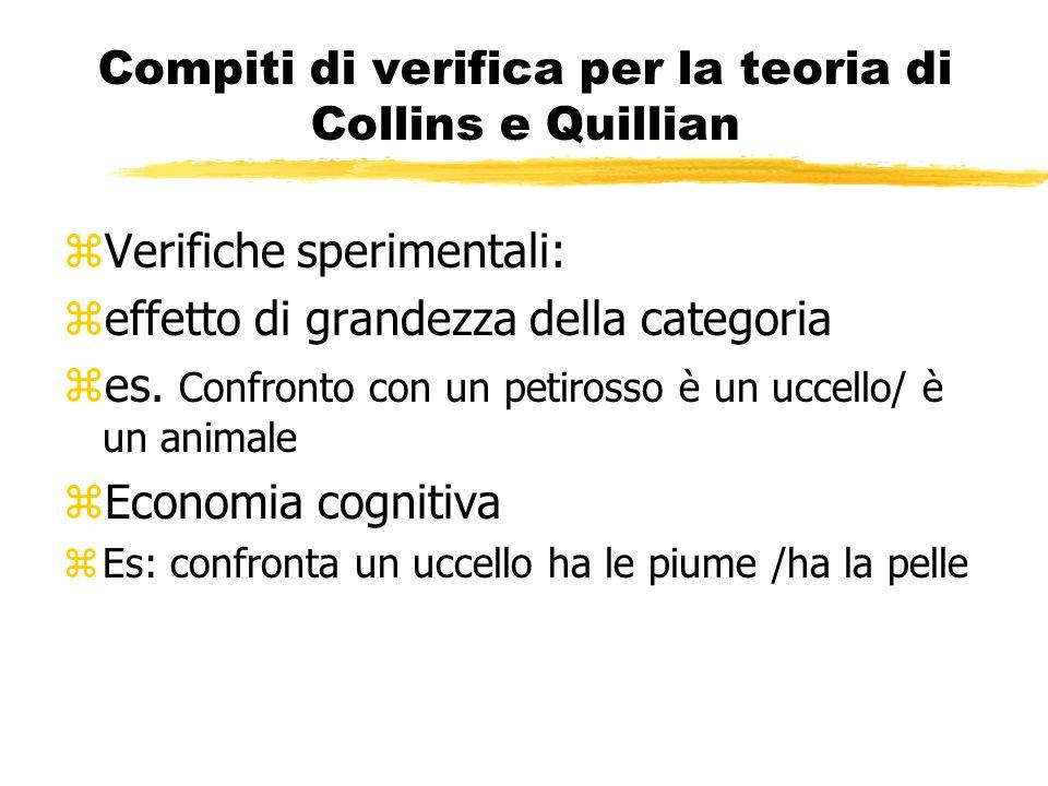 Compiti di verifica per la teoria di Collins e Quillian