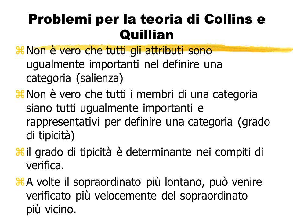 Problemi per la teoria di Collins e Quillian