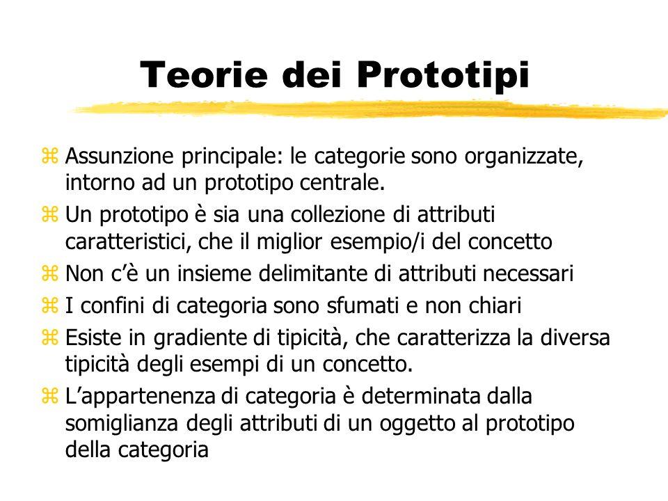 Teorie dei Prototipi Assunzione principale: le categorie sono organizzate, intorno ad un prototipo centrale.