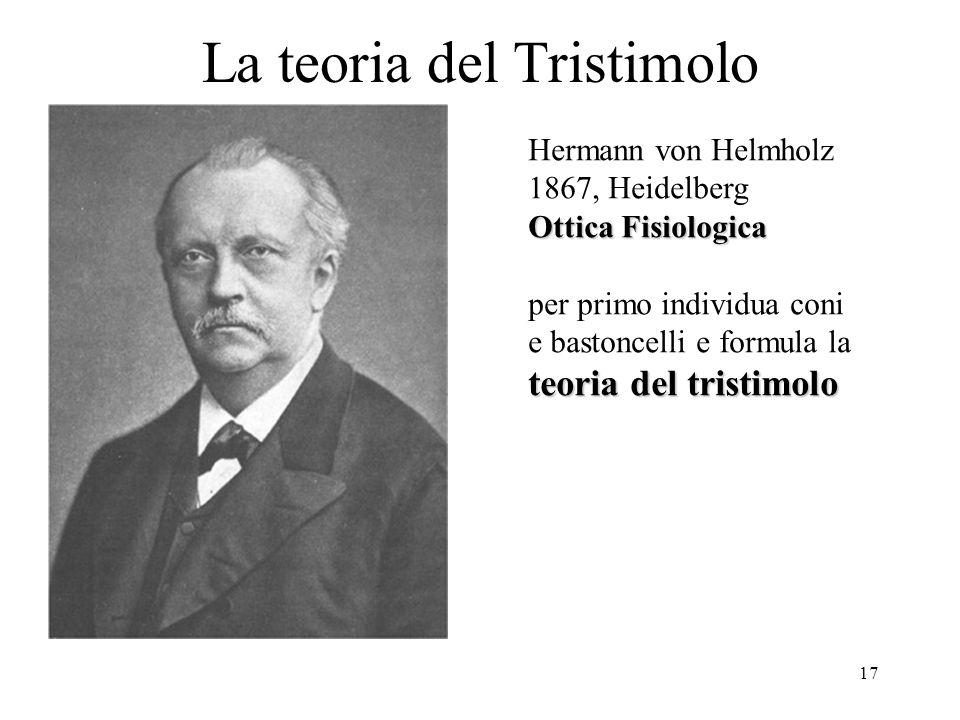 La teoria del Tristimolo