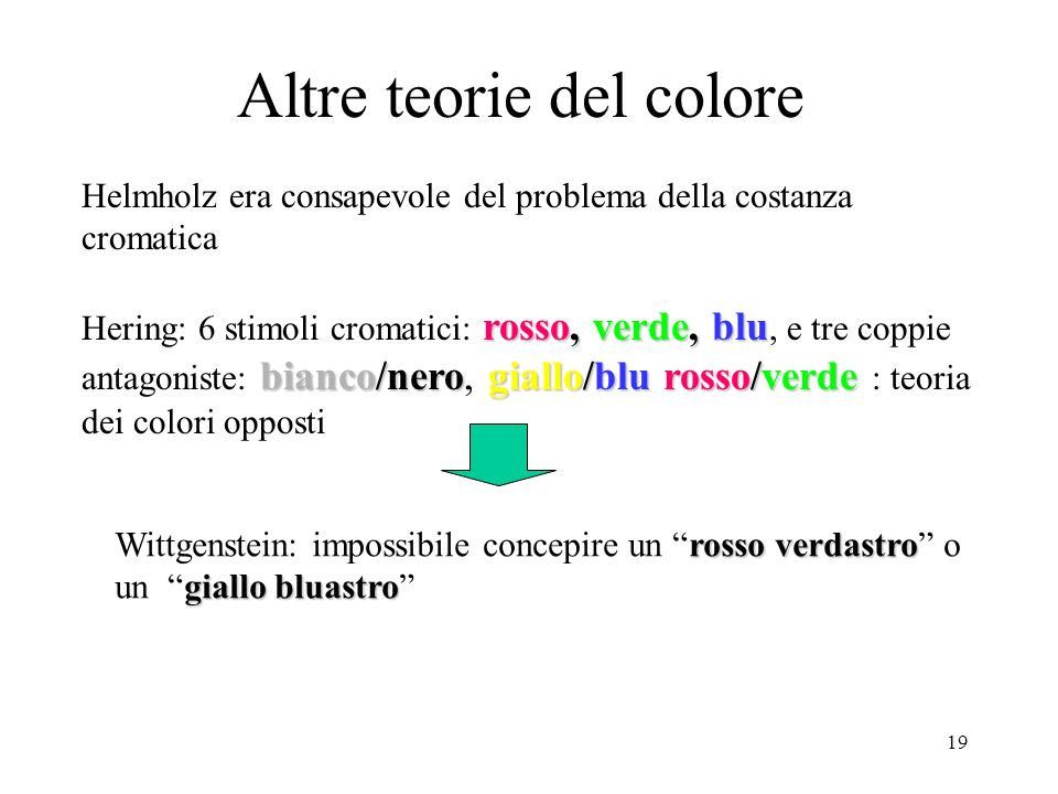 Altre teorie del colore
