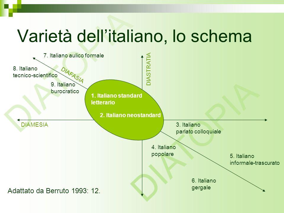 Varietà dell'italiano, lo schema