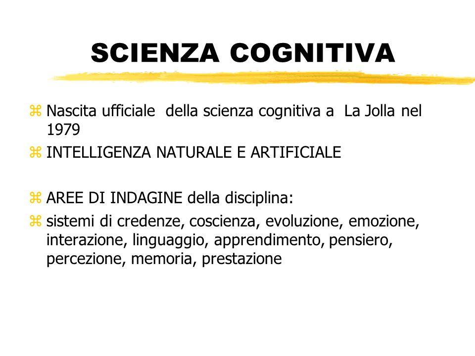 SCIENZA COGNITIVA Nascita ufficiale della scienza cognitiva a La Jolla nel 1979. INTELLIGENZA NATURALE E ARTIFICIALE.