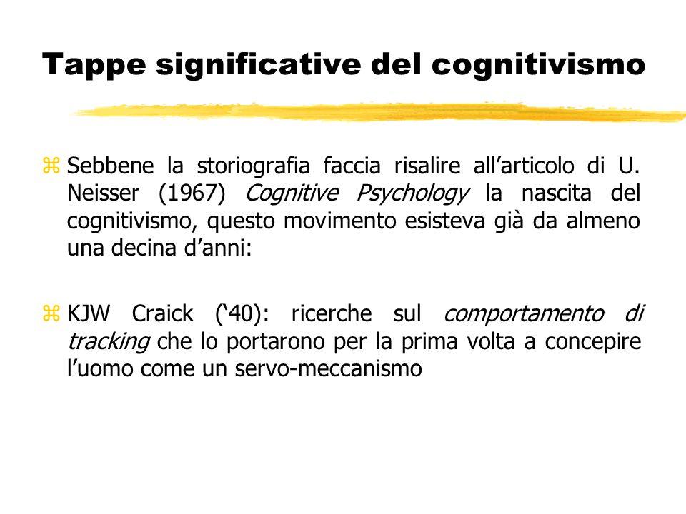 Tappe significative del cognitivismo